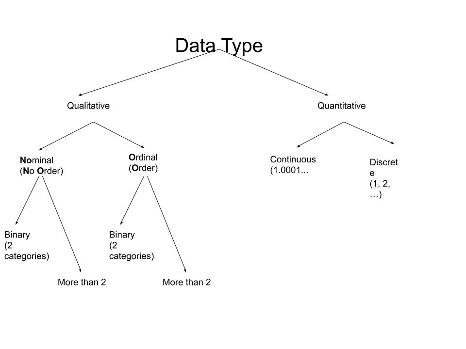 This image has an empty alt attribute; its file name is data-type.jpg